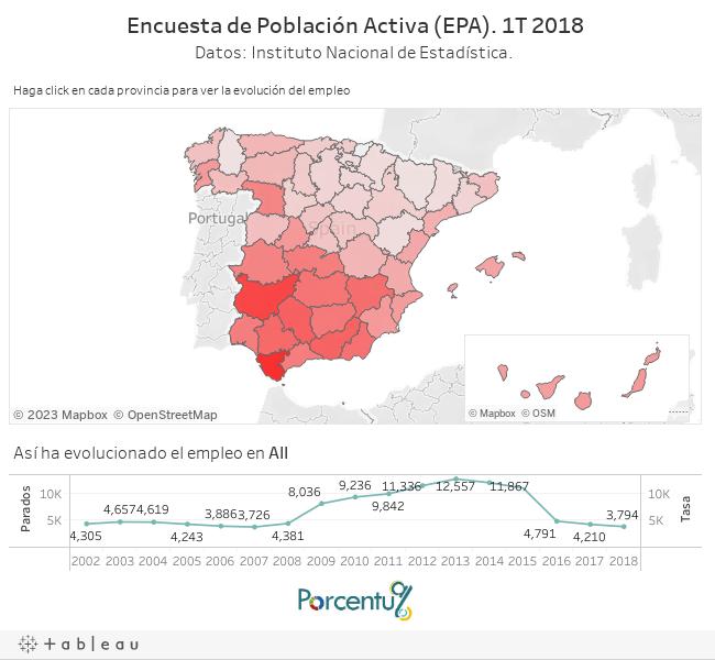Encuesta de Población Activa (EPA). 1T 2018Datos: Instituto Nacional de Estadística.