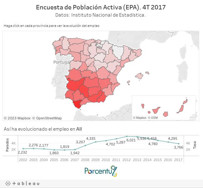 Encuesta de Población Activa (EPA). 4T 2017Datos: Instituto Nacional de Estadística.