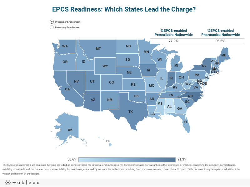 EPCS Readiness: Which States Lead the Charge?