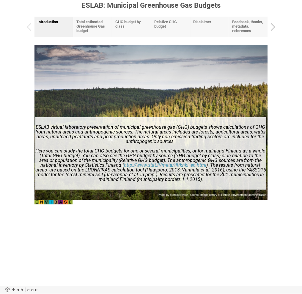 ESLAB: Municipal Greenhouse Gas Budgets
