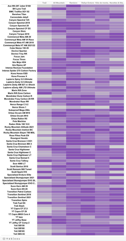 Comparateur d'essais 2016