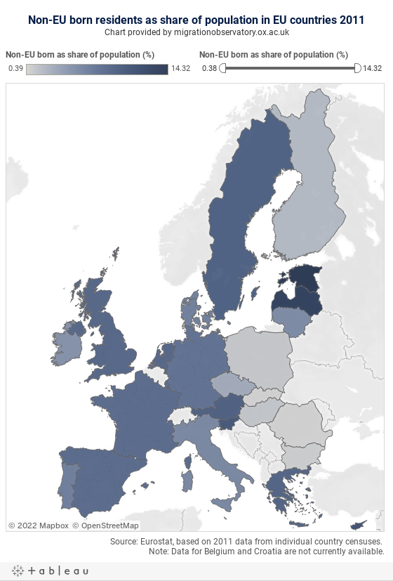 Non-EU born residents as share of population in EU countries 2011Chart provided by migrationobservatory.ox.ac.uk