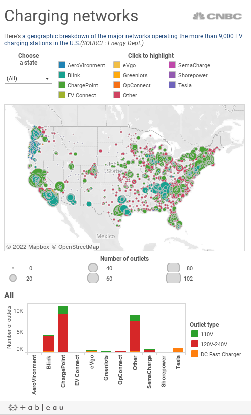 EV Networks Map