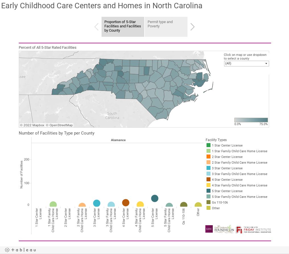Early Childhood Care Centers and Homes in North Carolina