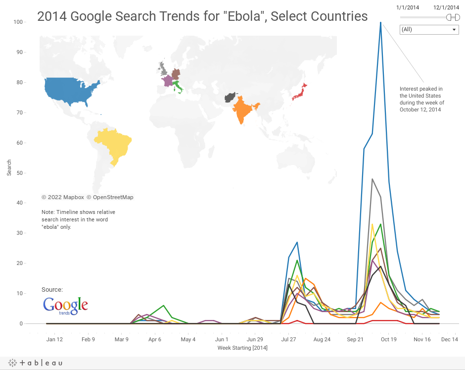 EbolaSearchTrends