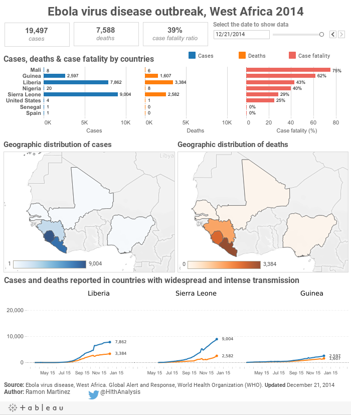 Ebola virus disease outbreak, West Africa 2014