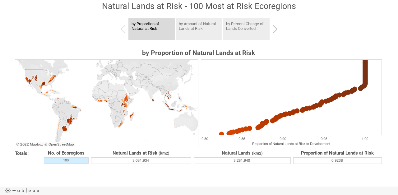 Top 100 Ecoregions with Lands at Risk