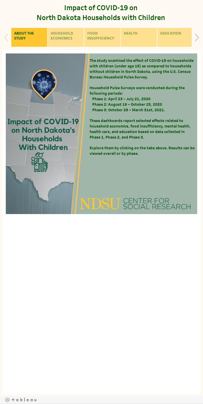 Impact of COVID-19 on North Dakota Households with Children