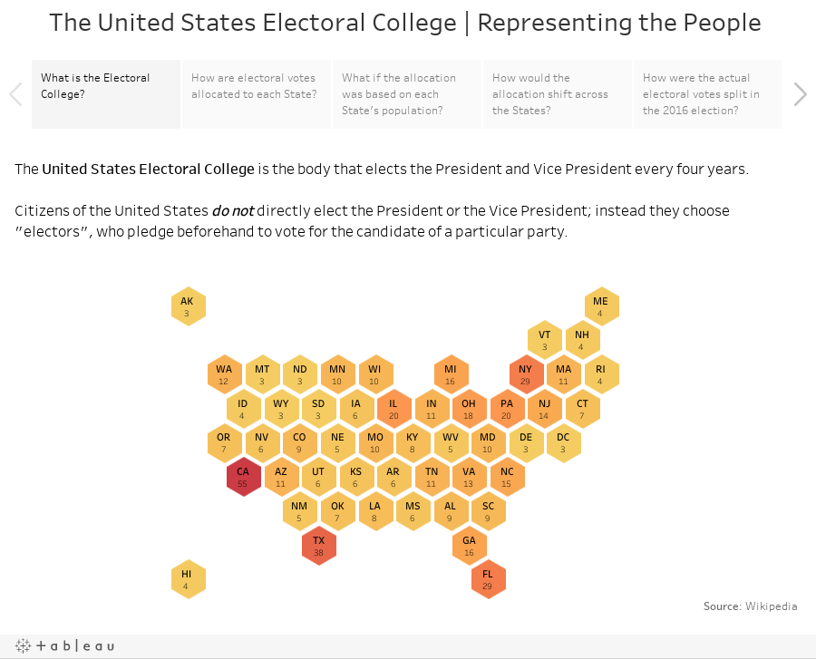 The United States Electoral College | Representing the People
