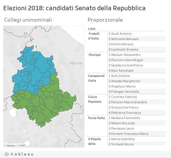 Elezioni 2018: candidati Senato della Repubblica