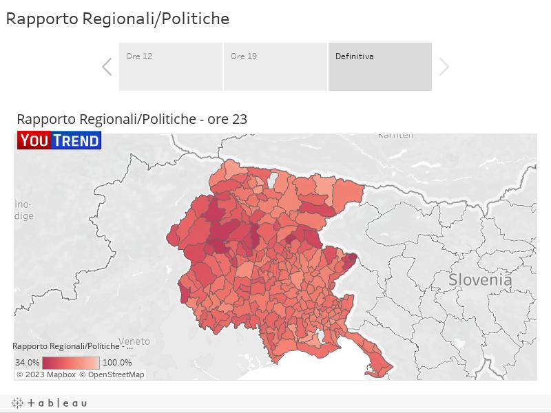 Rapporto Regionali/Politiche