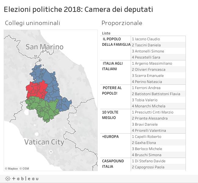 Elezioni politiche 2018: Camera dei deputati