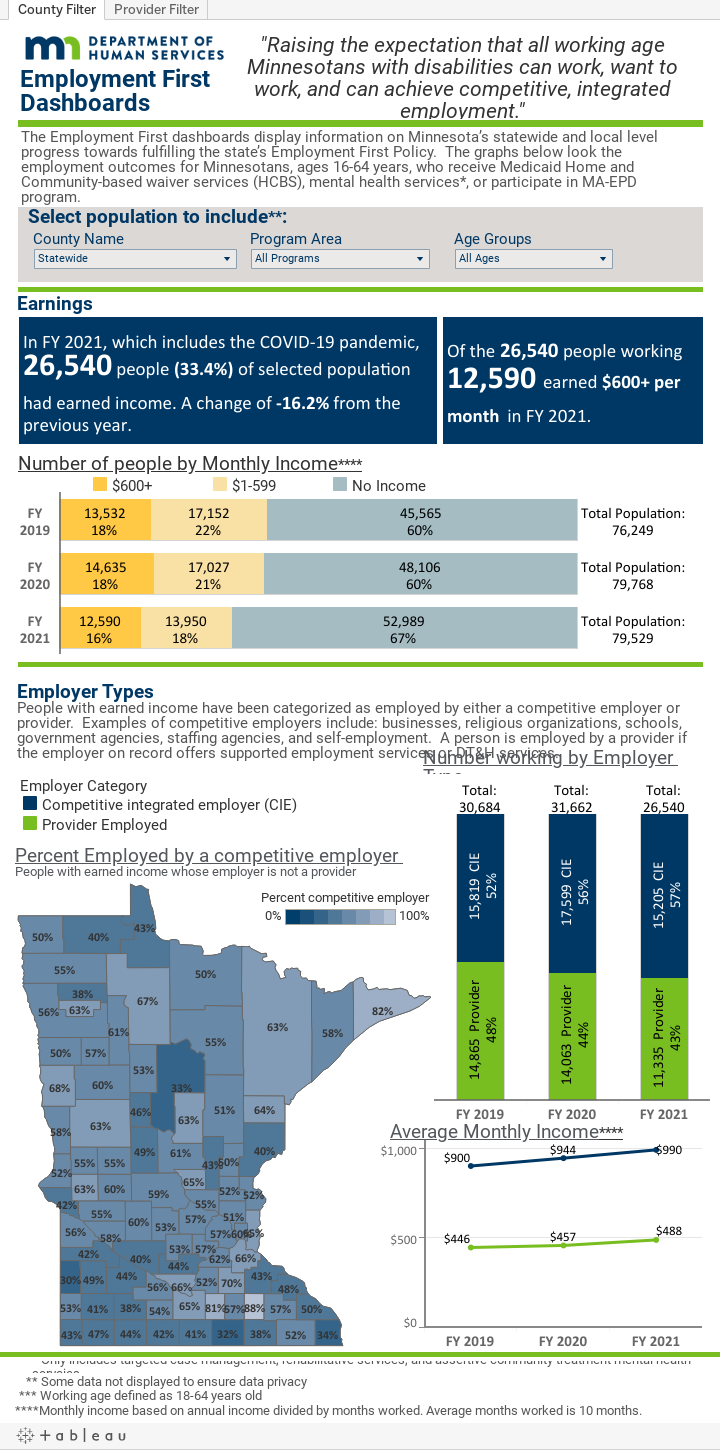 Employment First Data Dashboards - Tableau