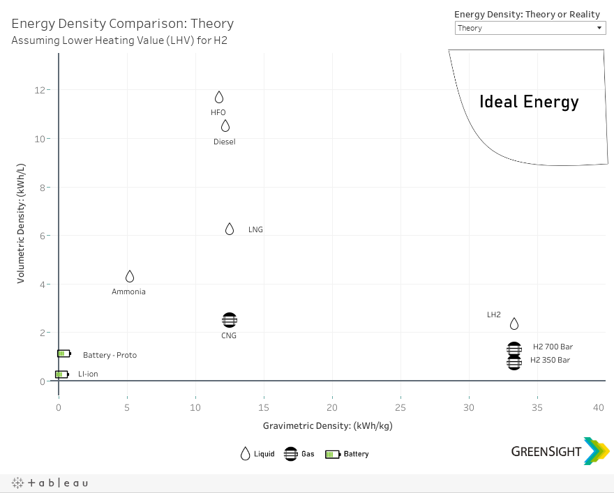 Energy Density Comparison2