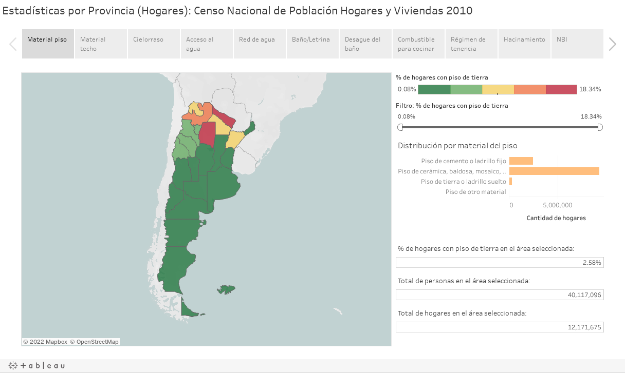 Estadísticas por Provincia (Hogares): Censo Nacional de Población Hogares y Viviendas 2010