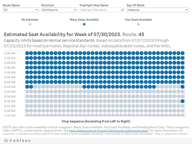 Estimated Seat Availability Dashboard