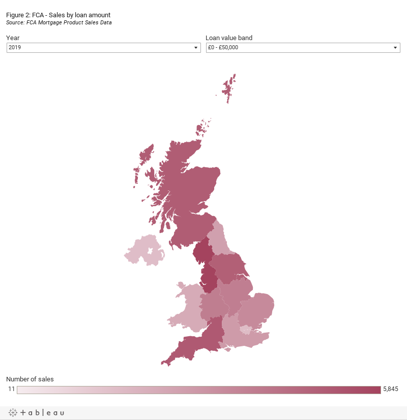 Figure 2, sales by loan amount for geographical area, search by year and loan value band