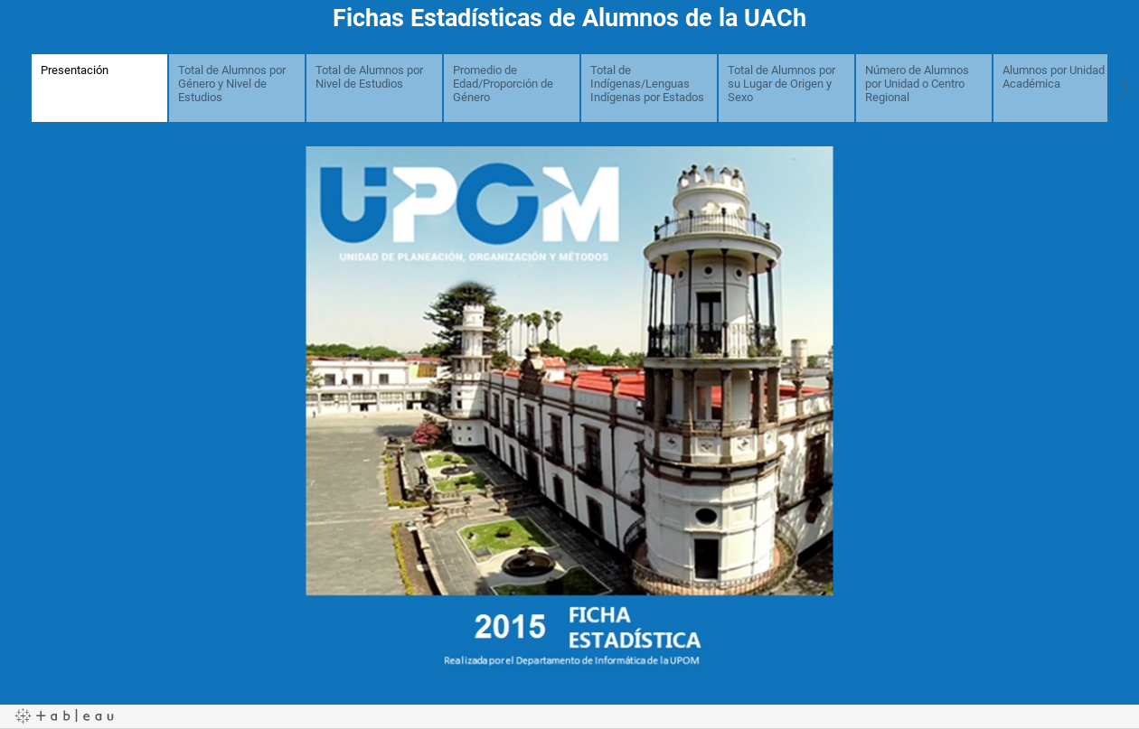 Fichas Estadísticas de Alumnos de la UACh