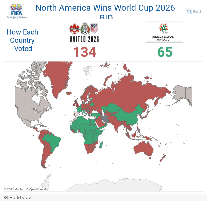 FIFA 2026 World CUP BID