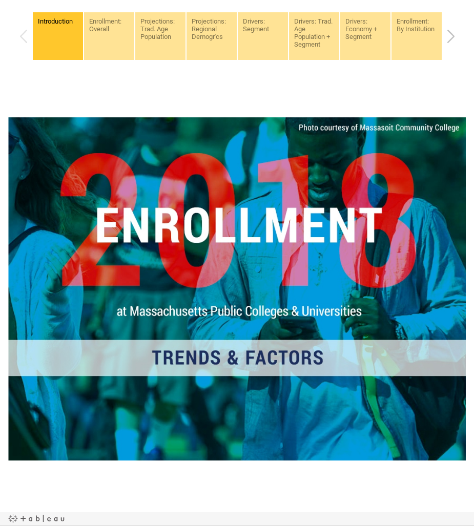 2018 Enrollment at Massachusetts Public Colleges & Universities—Trends & Factors