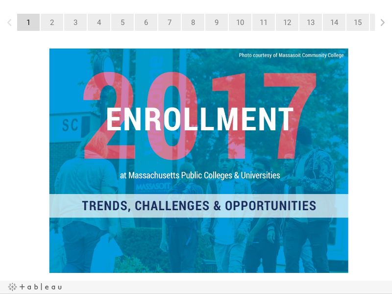 Trends, Challenges & Opportunities: Enrollment in Massachusetts Public Higher Education