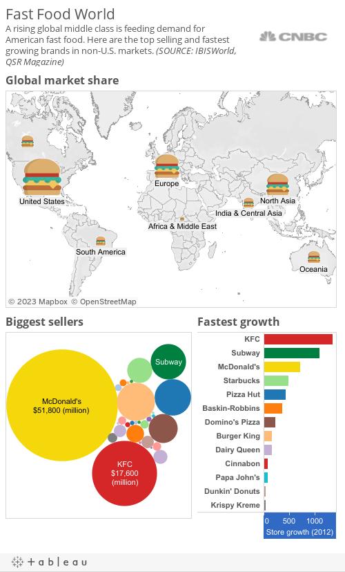 burger king market share