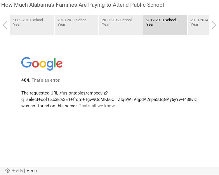 How Much Are Alabama's Families Paying to Attend Public School