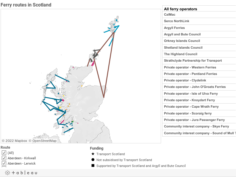 Ferry routes  in Scotland