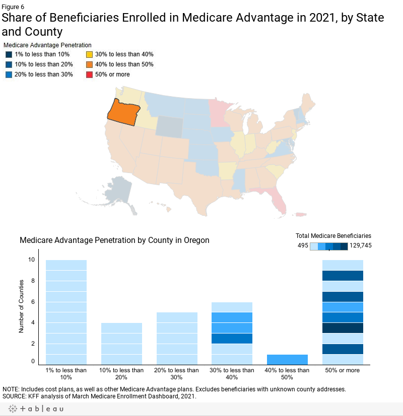 Figure 6Share of Beneficiaires Enrolled in Medicare Advantage in 2021, by State and County