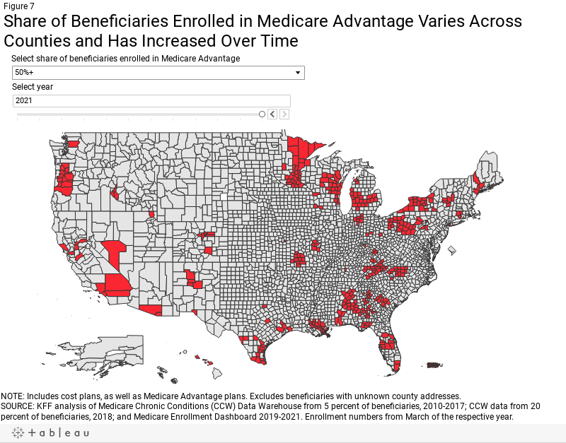 Figure 7Share of beneficiaries enrolled in Medicare Advantage varies across counties and has increased over time
