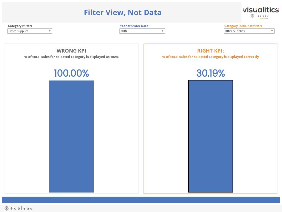 Filter View, Not Data