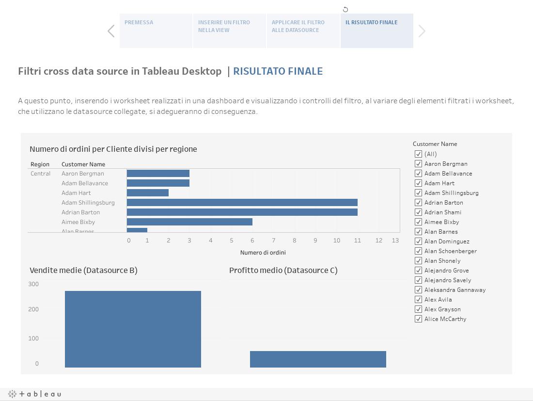 Filtri cross data source: i superpoteri dei filtri Tableau