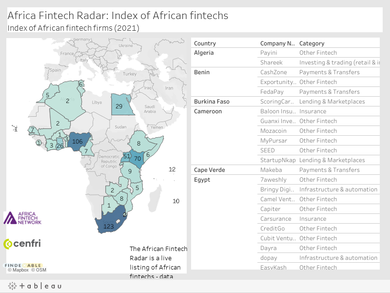Africa Fintech Radar: Index of African fintechsIndex of African fintech firms (2021)