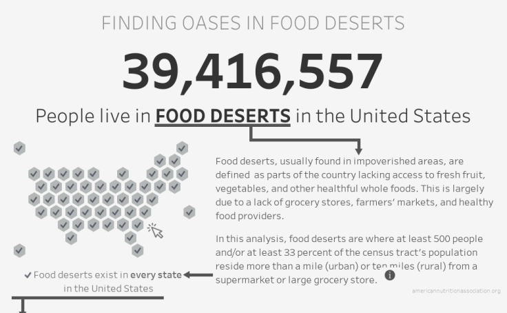 Finding Oases In Food Deserts