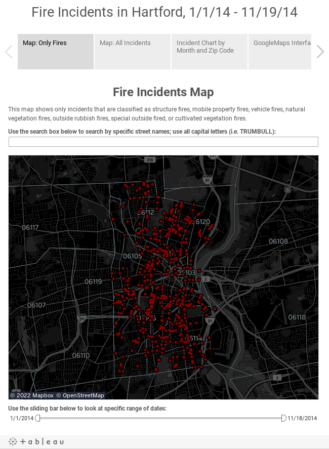 Fire Incidents in Hartford, 1/1/14 - 11/19/14