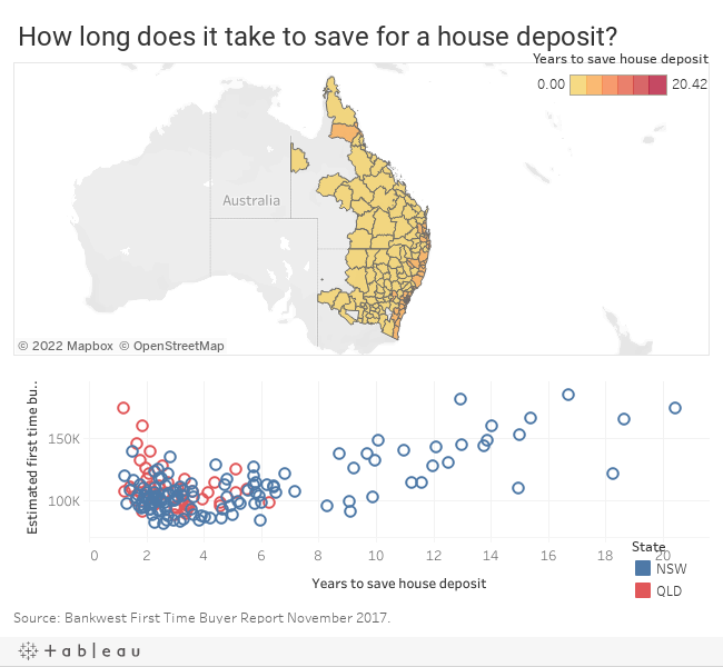 Will You Spend Nine Years Saving For A House Deposit