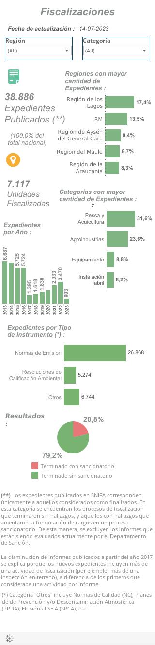 Fiscalizaciones-Mobile