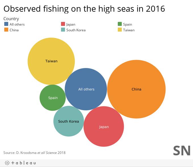 Fisheries - Desktop