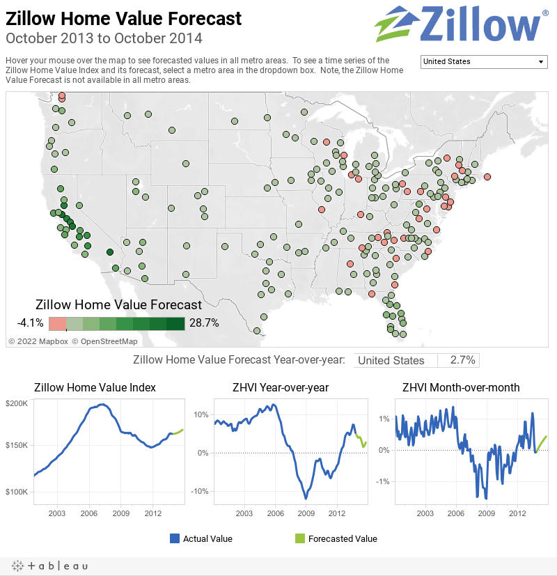 Zillow Home Value Forecast For October 2014 Zillow Research