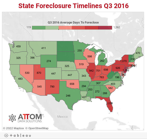 State Foreclosure Timelines Q3 2016