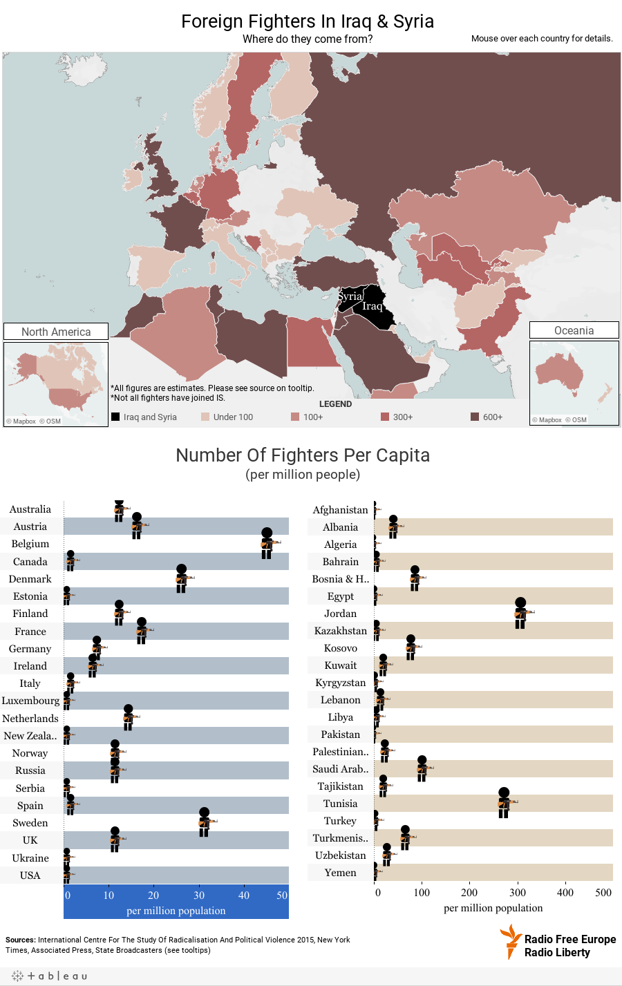 Foreign Fighters Iraq & Syria