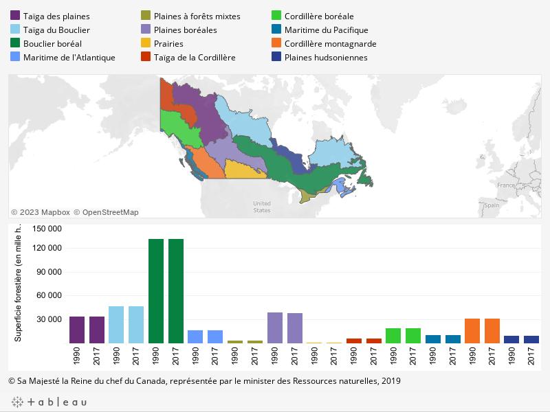 Le graphique montre la superficie forestière par écozone pour des années 1990 et 2017, avec une carte du Canada montrant des écozones, décrit ci-dessous.