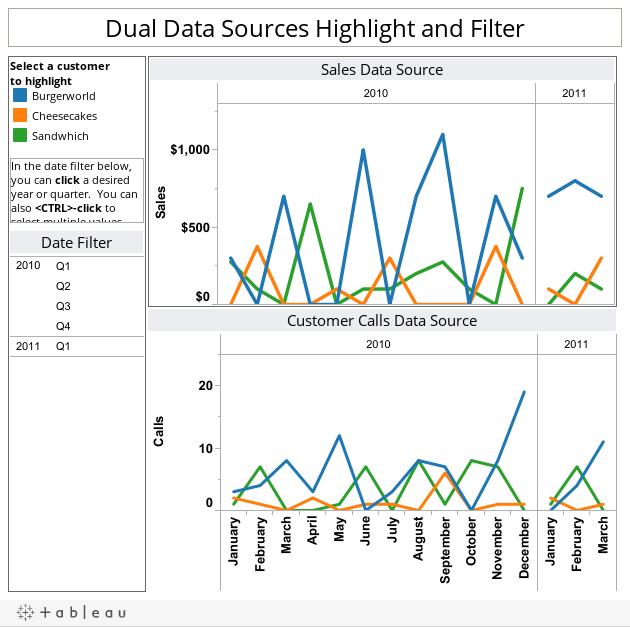 Tips—Multiple Tableau Dashboard Data Sources   Freakalytics®