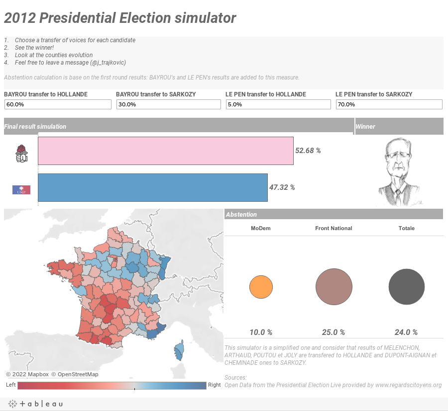 2012 Presidential Election simulator