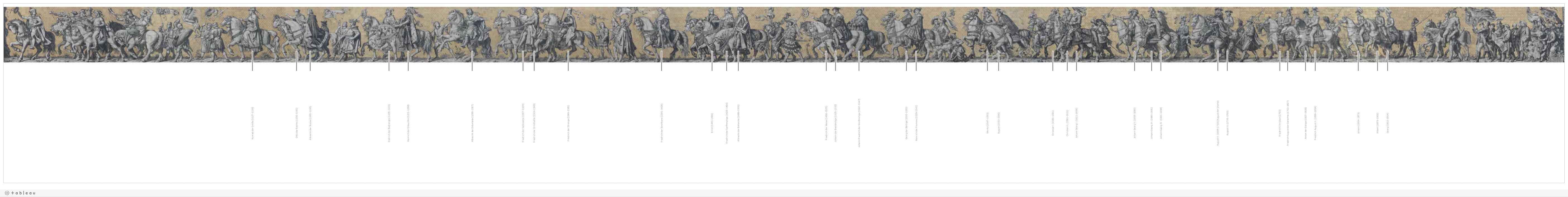 Fürstenzug Dresden in einer Tableau Variante