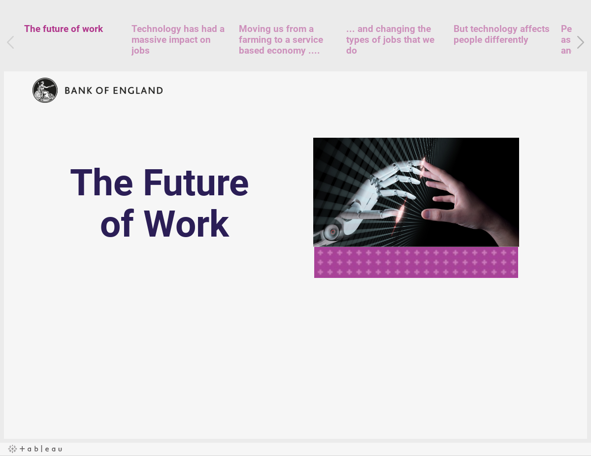 Launch the future of work presentation