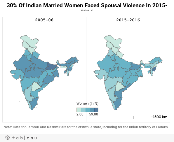 30% Of Indian Married Women Faced Spousal Violence In 2015-2016