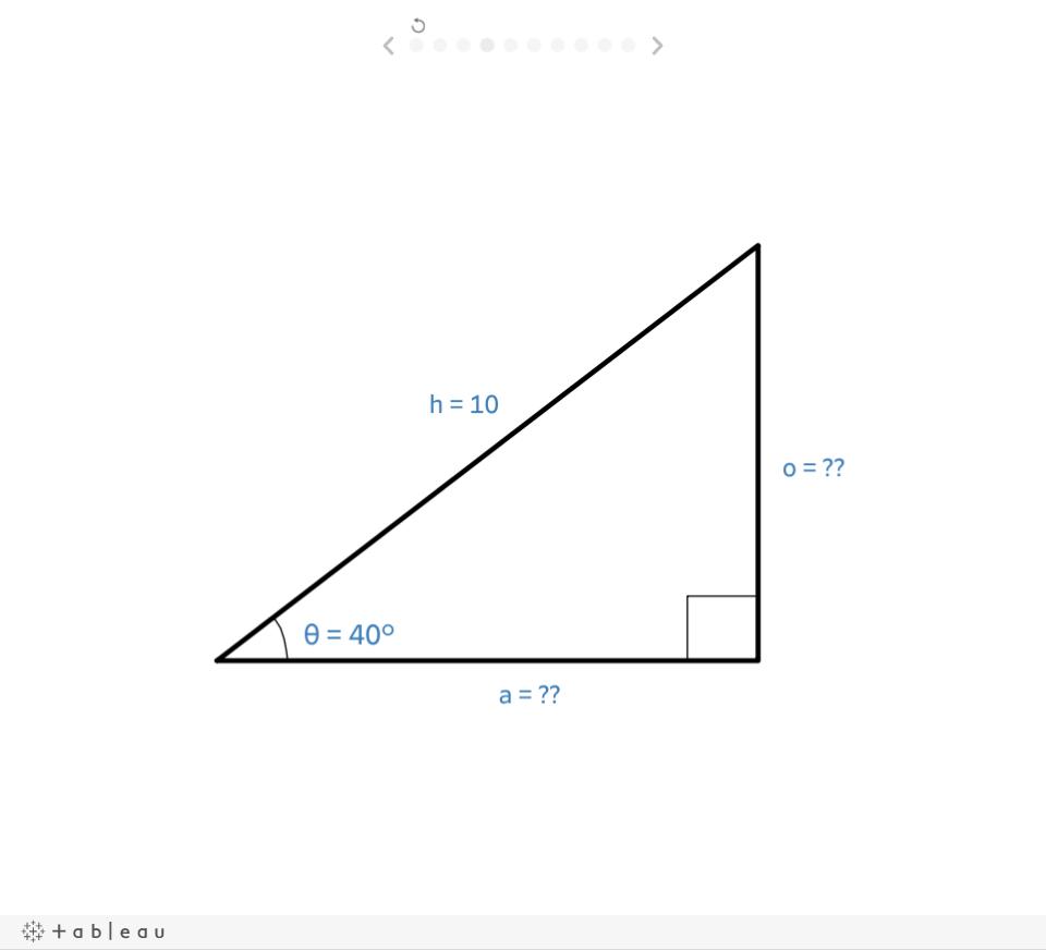 Trigonometry for Tableau