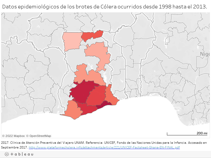 Datos epidemiológicos de los brotes de Cólera ocurridos desde 1998 hasta el 2013.