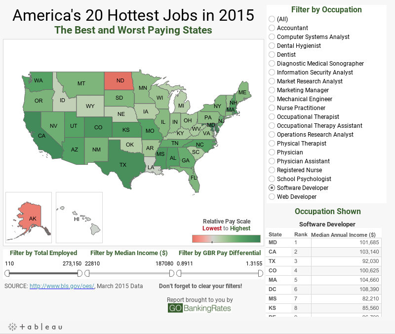 Atlanta, GA, Is The Highest-Paying City In The Country
